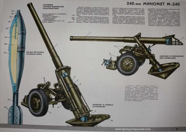Подробнее про армию (34 фото)